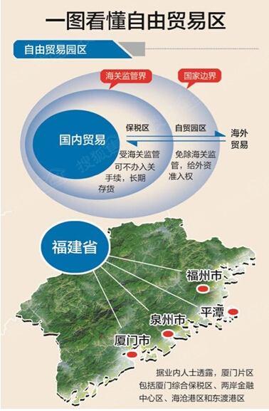 为什么要在厦门自贸区注册公司,自贸区成立公司有什么优势?